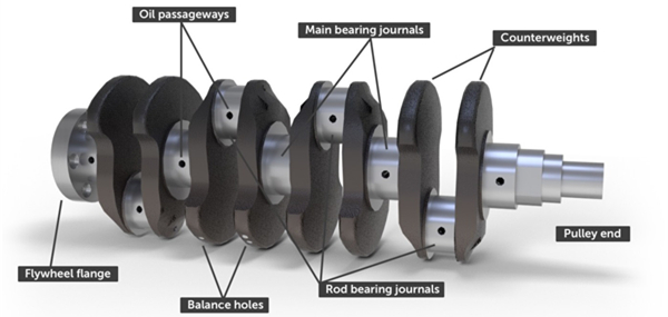 crankshaft grinding wheel